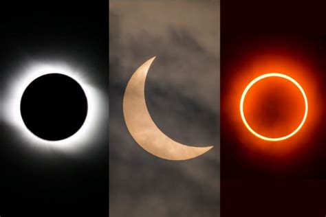 What Is a Hybrid Eclipse?