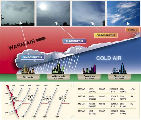 Warmfront