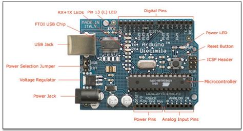 Early Warning Fault Detection System: ARDUINO UNO R3