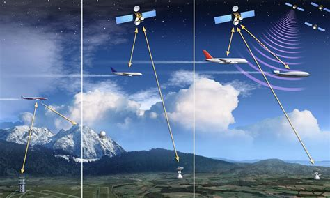 Video: Modernising air traffic management with satellite