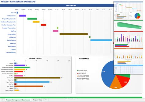 Free Project Management Templates Excel 2007 – printable