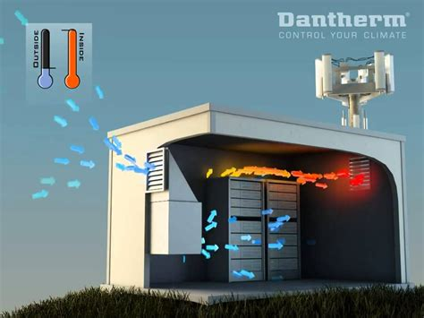 Dantherm Free Cooling - The Flexibox - YouTube